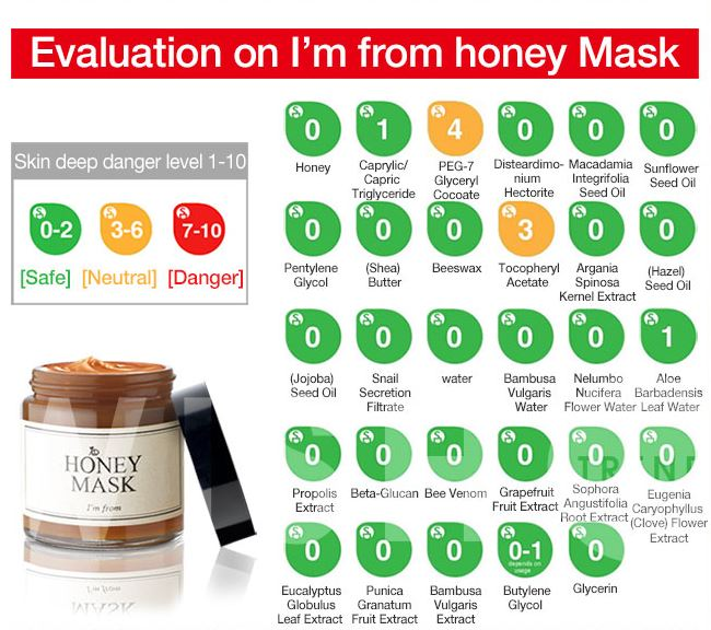 I'm from Honey Mask